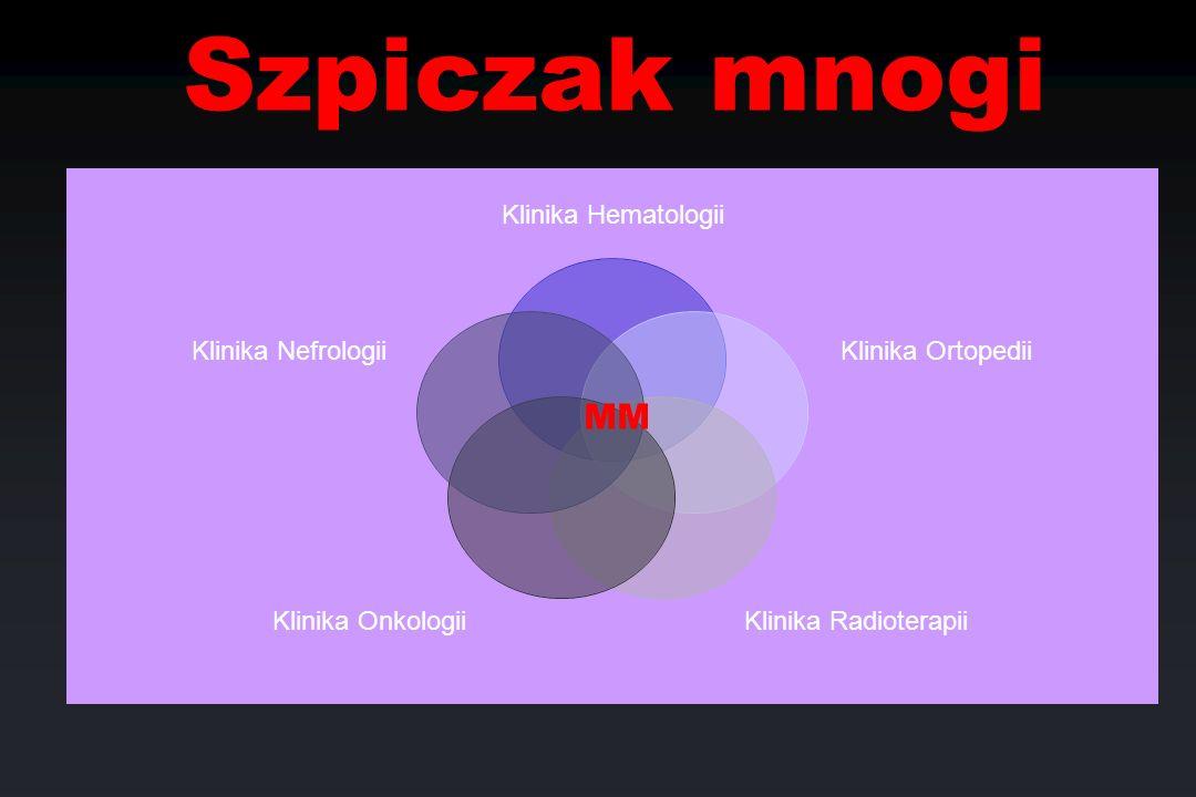 Szpiczak mnogi Klinika Hematologii Klinika Ortopedii Klinika Radioterapii Klinika Onkologii Klinika Nefrologii MM