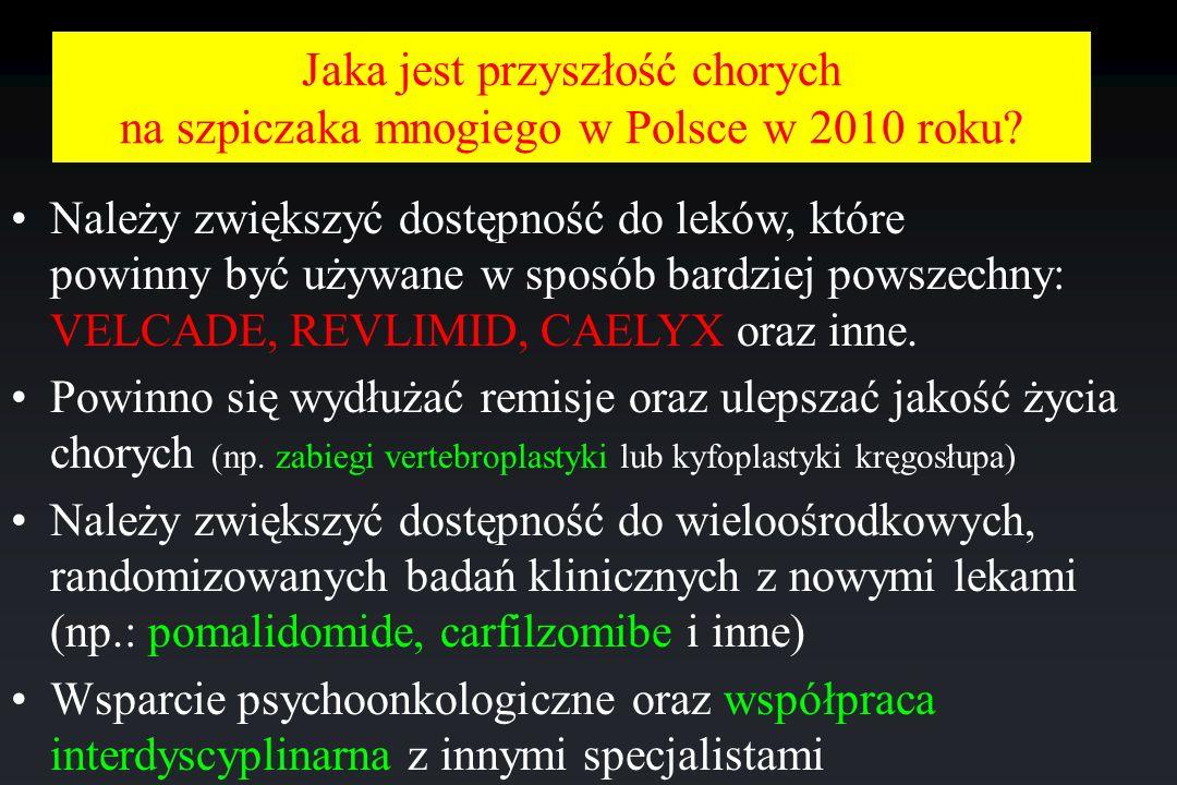 Jaka jest przyszłość chorych na szpiczaka mnogiego w Polsce w 2010 roku? Należy zwiększyć dostępność do leków, które powinny być używane w sposób bard