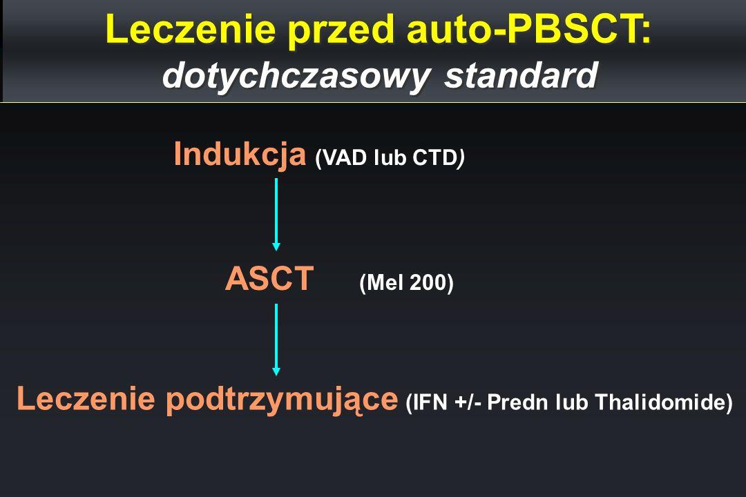 Leczenie przed auto-PBSCT: dotychczasowy standard Indukcja (VAD lub CTD) ASCT (Mel 200) Leczenie podtrzymujące (IFN +/- Predn lub Thalidomide)