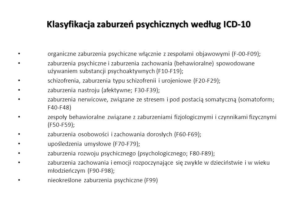 Klasyfikacja zaburzeń psychicznych według ICD-10 organiczne zaburzenia psychiczne włącznie z zespołami objawowymi (F-00-F09); zaburzenia psychiczne i