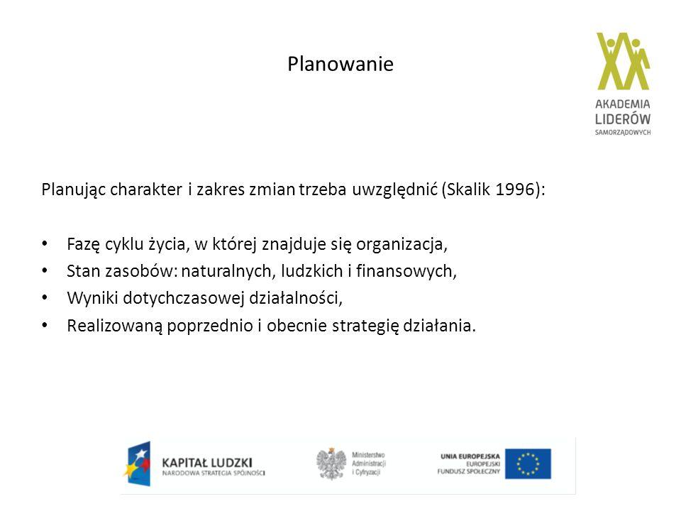 Planowanie Planując charakter i zakres zmian trzeba uwzględnić (Skalik 1996): Fazę cyklu życia, w której znajduje się organizacja, Stan zasobów: natur
