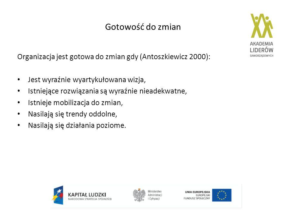 Gotowość do zmian Organizacja jest gotowa do zmian gdy (Antoszkiewicz 2000): Jest wyraźnie wyartykułowana wizja, Istniejące rozwiązania są wyraźnie ni