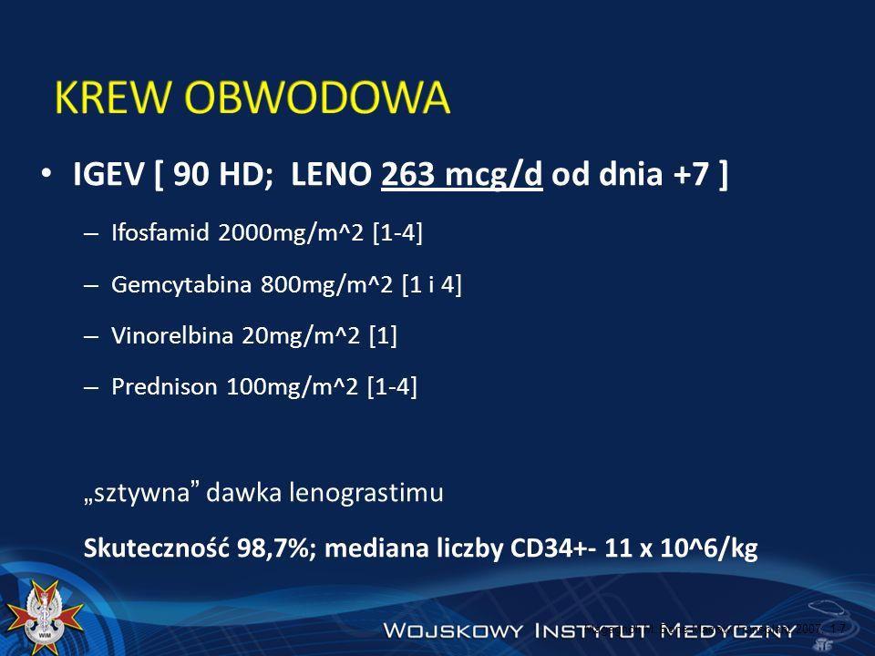 IGEV [ 90 HD; LENO 263 mcg/d od dnia +7 ] – Ifosfamid 2000mg/m^2 [1-4] – Gemcytabina 800mg/m^2 [1 i 4] – Vinorelbina 20mg/m^2 [1] – Prednison 100mg/m^
