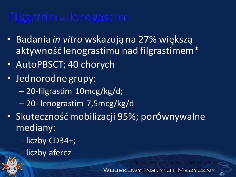 Badania in vitro wskazują na 27% większą aktywność lenograstimu nad filgrastimem* AutoPBSCT; 40 chorych Jednorodne grupy: – 20-filgrastim 10mcg/kg/d;