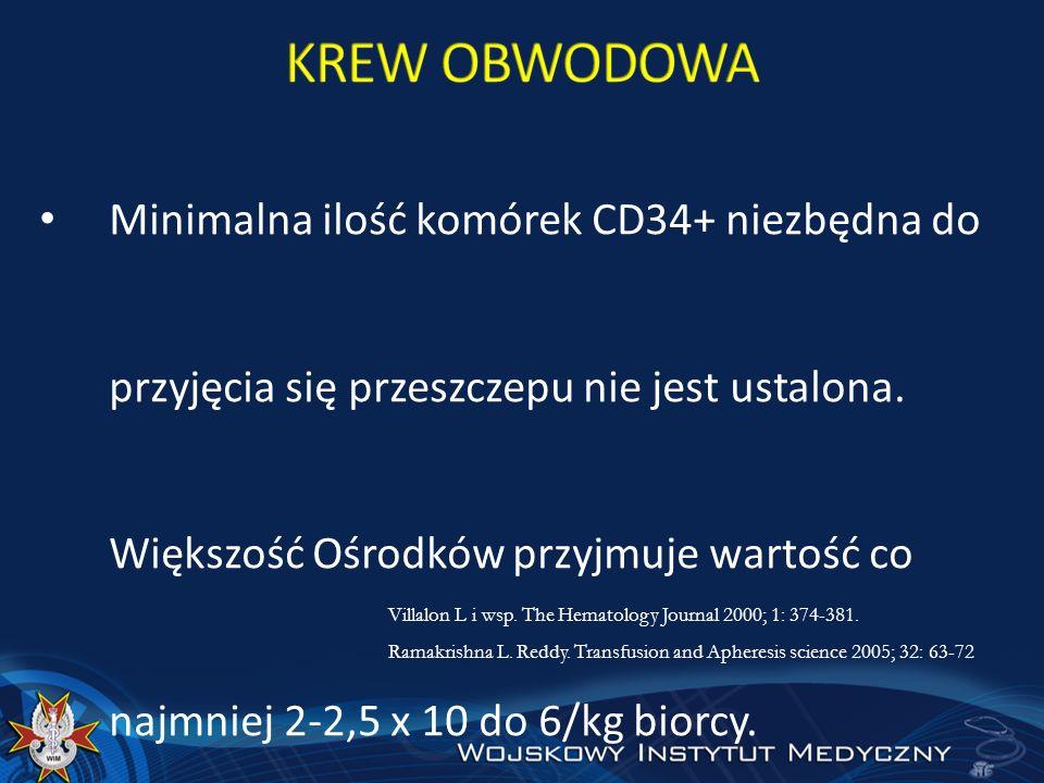 Minimalna ilość komórek CD34+ niezbędna do przyjęcia się przeszczepu nie jest ustalona. Większość Ośrodków przyjmuje wartość co najmniej 2-2,5 x 10 do
