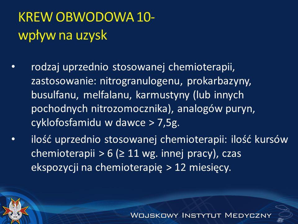 rodzaj uprzednio stosowanej chemioterapii, zastosowanie: nitrogranulogenu, prokarbazyny, busulfanu, melfalanu, karmustyny (lub innych pochodnych nitro