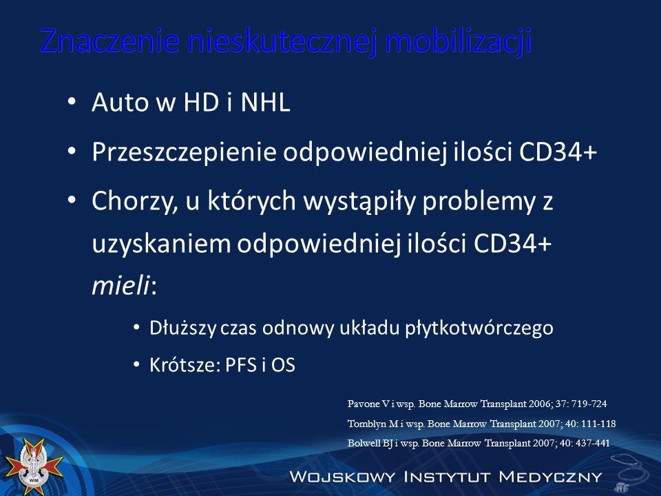 Auto w HD i NHL Przeszczepienie odpowiedniej ilości CD34+ Chorzy, u których wystąpiły problemy z uzyskaniem odpowiedniej ilości CD34+ mieli: Dłuższy c
