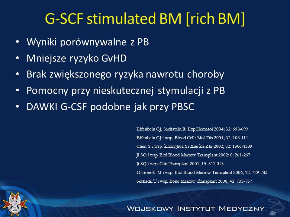 Wyniki porównywalne z PB Mniejsze ryzyko GvHD Brak zwiększonego ryzyka nawrotu choroby Pomocny przy nieskutecznej stymulacji z PB DAWKI G-CSF podobne