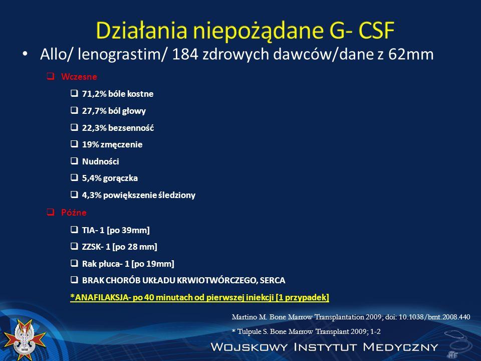 Allo/ lenograstim/ 184 zdrowych dawców/dane z 62mm Wczesne 71,2% bóle kostne 27,7% ból głowy 22,3% bezsenność 19% zmęczenie Nudności 5,4% gorączka 4,3