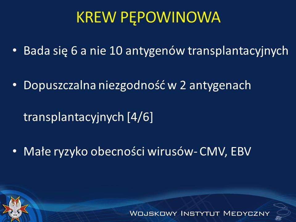 Bada się 6 a nie 10 antygenów transplantacyjnych Dopuszczalna niezgodność w 2 antygenach transplantacyjnych [4/6] Małe ryzyko obecności wirusów- CMV,