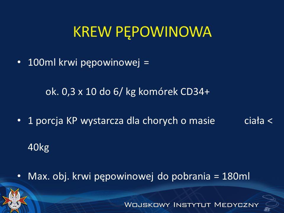 100ml krwi pępowinowej = ok. 0,3 x 10 do 6/ kg komórek CD34+ 1 porcja KP wystarcza dla chorych o masie ciała < 40kg Max. obj. krwi pępowinowej do pobr