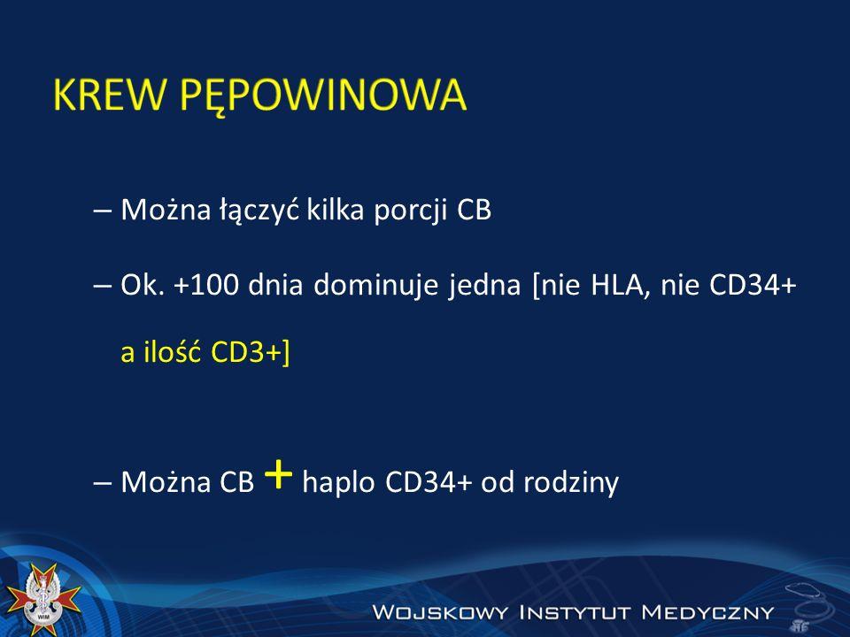 – Można łączyć kilka porcji CB – Ok. +100 dnia dominuje jedna [nie HLA, nie CD34+ a ilość CD3+] – Można CB + haplo CD34+ od rodziny