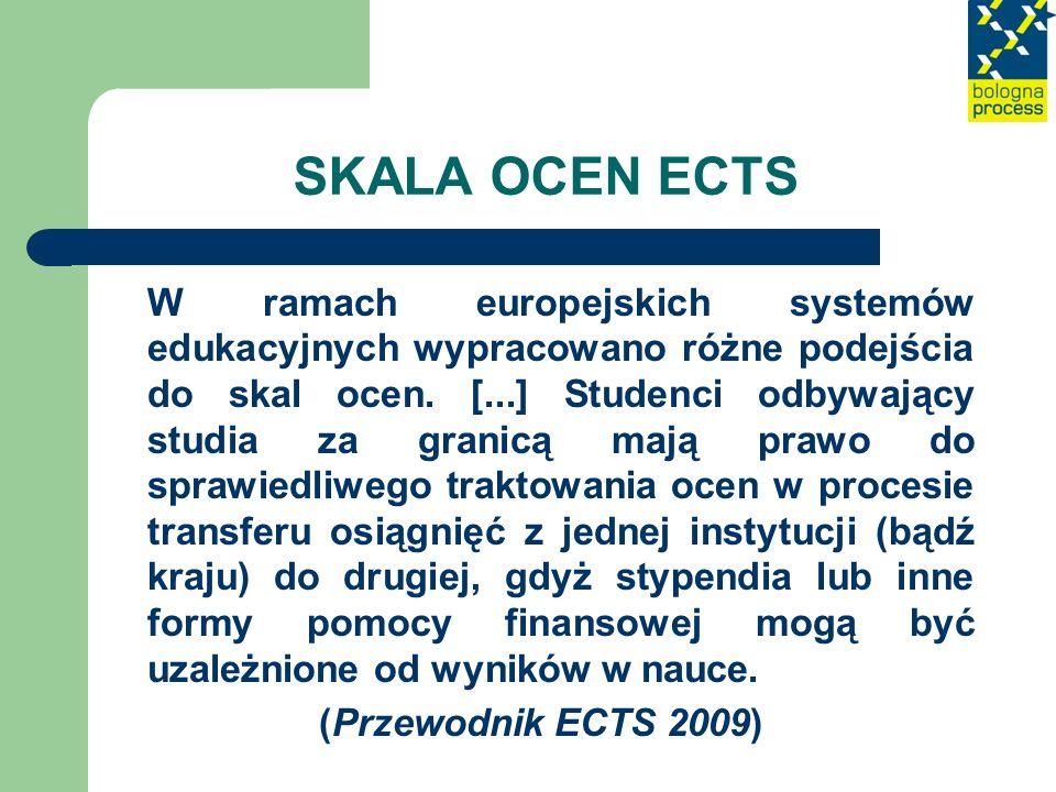 System uproszczony: tabela ocen ECTS Zamiast próbować dopasować istniejącą praktykę oceniania do standardowej skali rozkładu ocen, uczelnia powinna ustalić, jaki jest procent studentów otrzymujących ocenę lokalną.