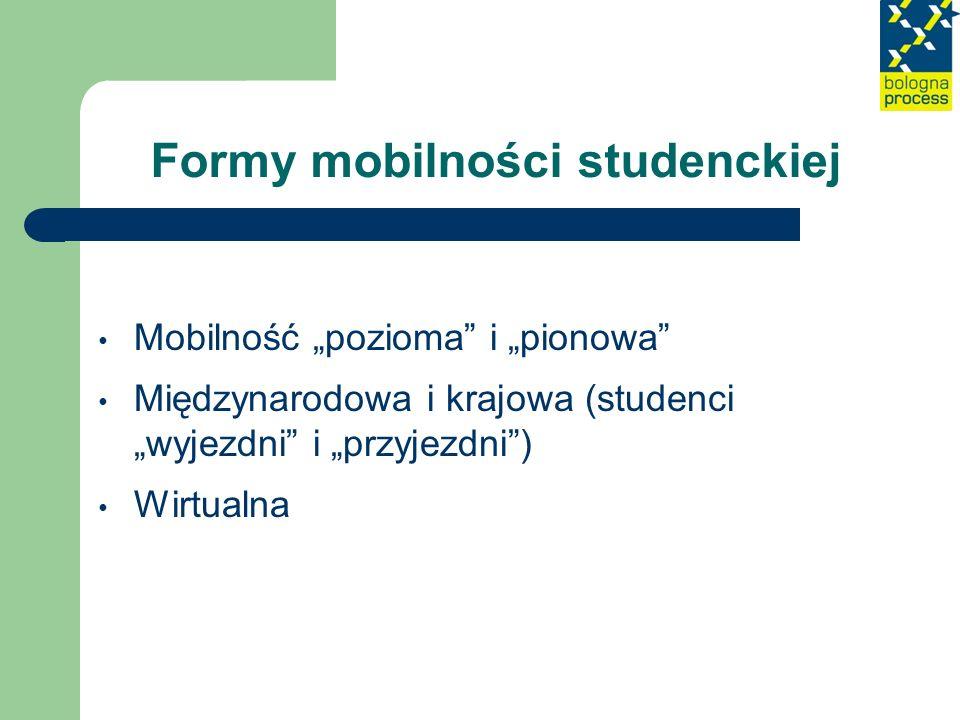 Formy mobilności studenckiej Mobilność pozioma i pionowa Międzynarodowa i krajowa (studenci wyjezdni i przyjezdni) Wirtualna