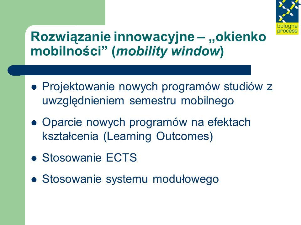 Rozwiązanie innowacyjne – okienko mobilności (mobility window) Projektowanie nowych programów studiów z uwzględnieniem semestru mobilnego Oparcie nowy