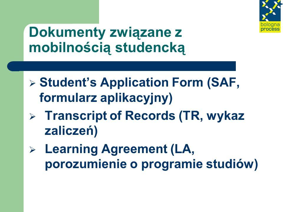 Dokumenty związane z mobilnością studencką Students Application Form (SAF, formularz aplikacyjny) Transcript of Records (TR, wykaz zaliczeń) Learning