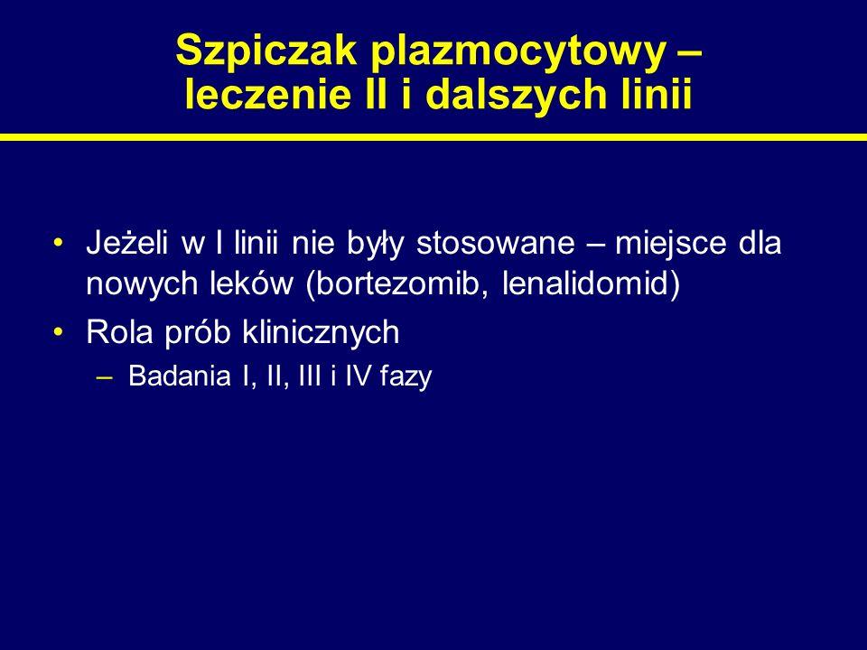 Szpiczak plazmocytowy – leczenie II i dalszych linii Jeżeli w I linii nie były stosowane – miejsce dla nowych leków (bortezomib, lenalidomid) Rola pró
