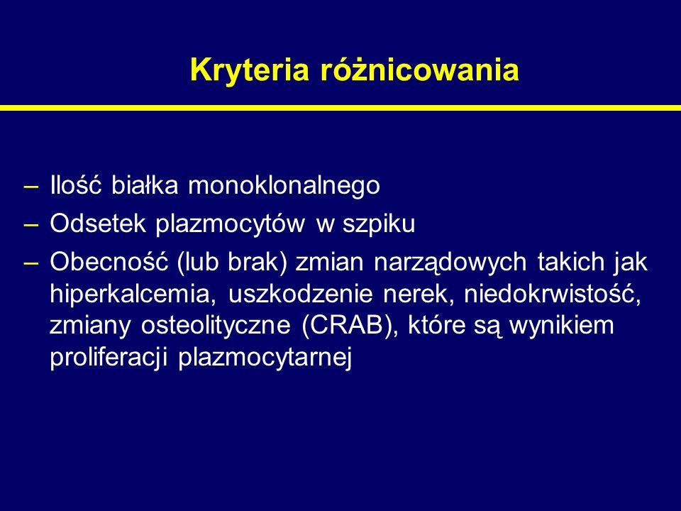Szpiczak mnogi – odpowiedź na leczenie –Bardzo dobra częściowa remisja (very good partial response - VGPR) –Obecność białka monoklonalnego w immunofiksacji, ale nie w elektroforezie – 90% redukcja białka M w surowicy oraz białko M w moczu dobowym <100 mg –Częściowa remisja (partial response - PR) – 50% redukcja białka M w surowicy i 90% w moczu dobowym lub białkomocz poniżej 200 mg/dobę –W przypadku szpiczaka niewydzielającego 50% obniżenie różnicy między łańcuchem klonalnym i nie-klonalnym –W przypadku braku mierzalnych parametrów w surowicy i moczu - 50% redukcja odsetka plazmocytów w szpiku –W przypadku guzów plazmocytowych: redukcja wielkości o 50%