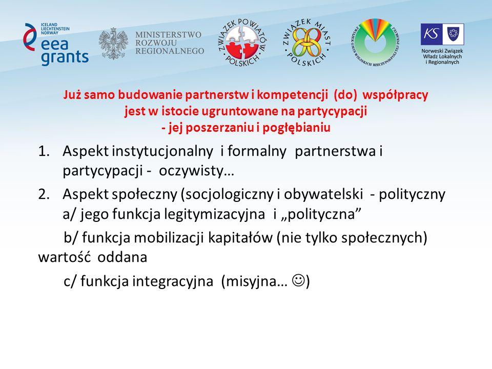 Już samo budowanie partnerstw i kompetencji (do) współpracy jest w istocie ugruntowane na partycypacji - jej poszerzaniu i pogłębianiu 1.Aspekt instytucjonalny i formalny partnerstwa i partycypacji - oczywisty… 2.Aspekt społeczny (socjologiczny i obywatelski - polityczny a/ jego funkcja legitymizacyjna i polityczna b/ funkcja mobilizacji kapitałów (nie tylko społecznych) wartość oddana c/ funkcja integracyjna (misyjna… )
