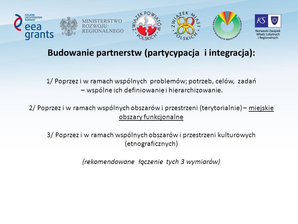 Budowanie partnerstw (partycypacja i integracja): 1/ Poprzez i w ramach wspólnych problemów; potrzeb, celów, zadań – wspólne ich definiowanie i hierarchizowanie.