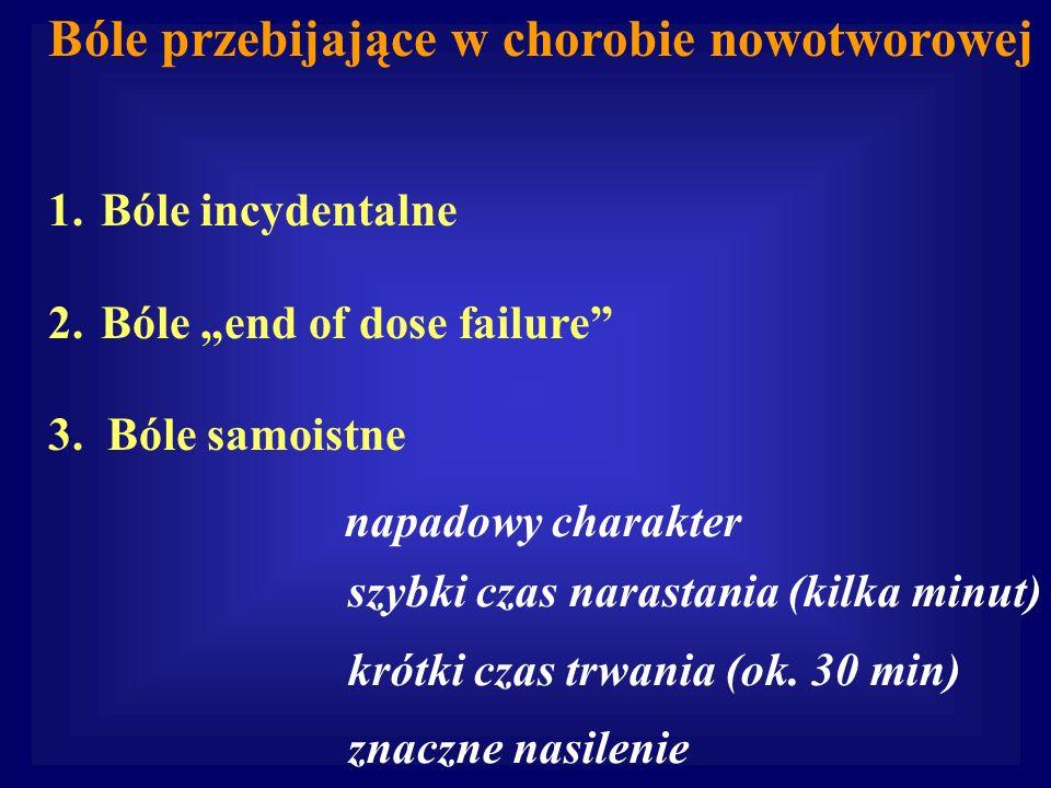 Bóle przebijające w chorobie nowotworowej 1.Bóle incydentalne 2.Bóle end of dose failure 3. Bóle samoistne napadowy charakter szybki czas narastania (