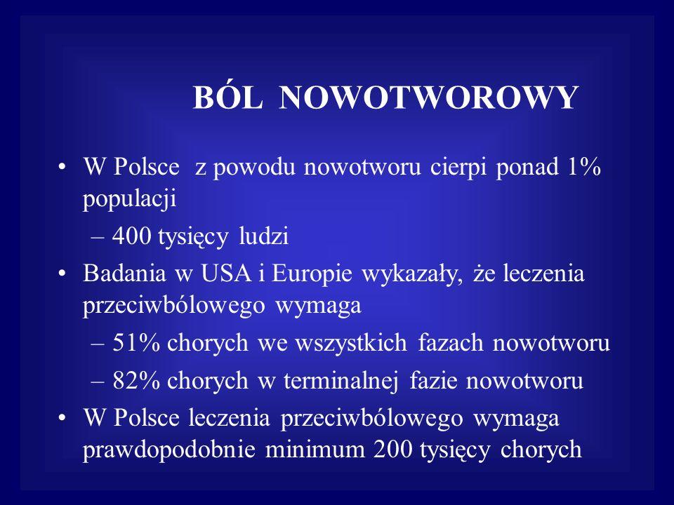 BÓL NOWOTWOROWY W Polsce z powodu nowotworu cierpi ponad 1% populacji –400 tysięcy ludzi Badania w USA i Europie wykazały, że leczenia przeciwbólowego