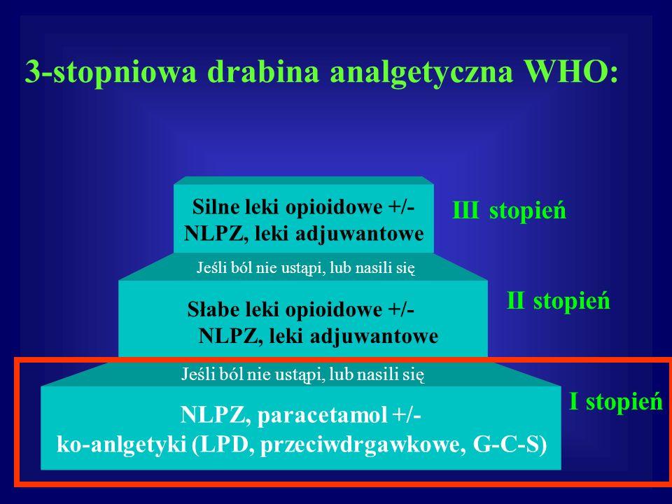 3-stopniowa drabina analgetyczna WHO: NLPZ, paracetamol +/- ko-anlgetyki (LPD, przeciwdrgawkowe, G-C-S) I stopień Słabe leki opioidowe +/- NLPZ, leki