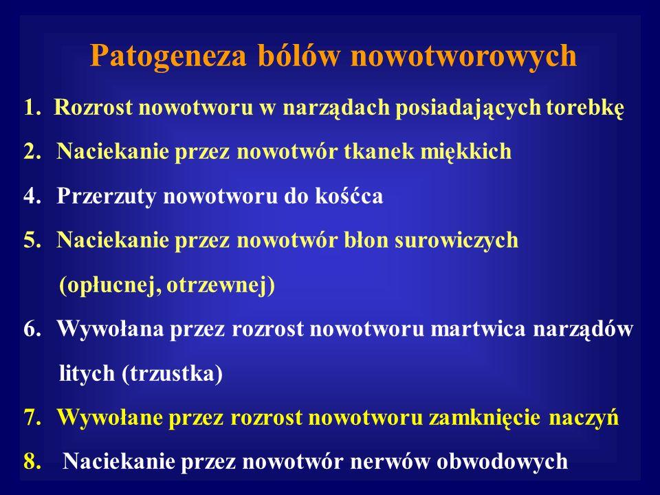 Patogeneza bólów nowotworowych 1. Rozrost nowotworu w narządach posiadających torebkę 2.Naciekanie przez nowotwór tkanek miękkich 4.Przerzuty nowotwor