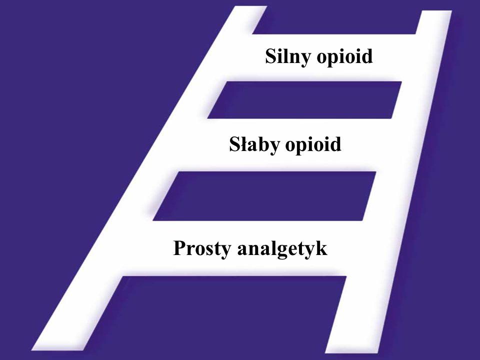 Prosty analgetyk Słaby opioid Silny opioid