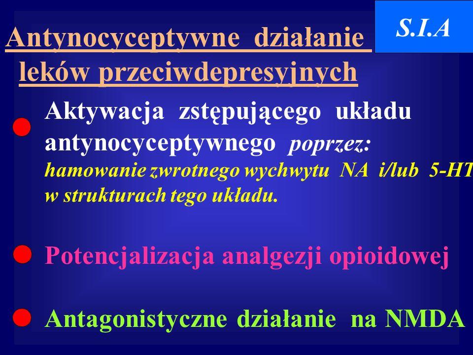 Antynocyceptywne działanie leków przeciwdepresyjnych Aktywacja zstępującego układu antynocyceptywnego poprzez: hamowanie zwrotnego wychwytu NA i/lub 5