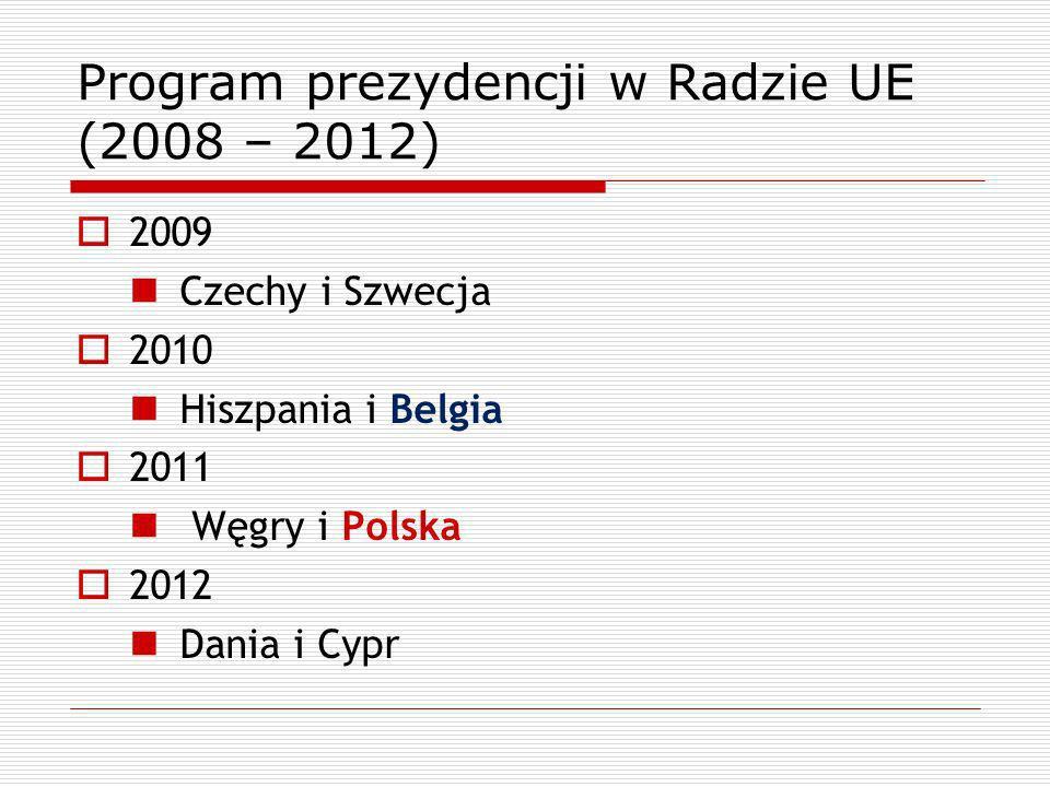 Program prezydencji w Radzie UE (2008 – 2012) 2009 Czechy i Szwecja 2010 Hiszpania i Belgia 2011 Węgry i Polska 2012 Dania i Cypr