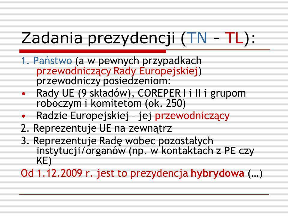 Zadania prezydencji (TN - TL): 1. Państwo (a w pewnych przypadkach przewodniczący Rady Europejskiej) przewodniczy posiedzeniom: Rady UE (9 składów), C