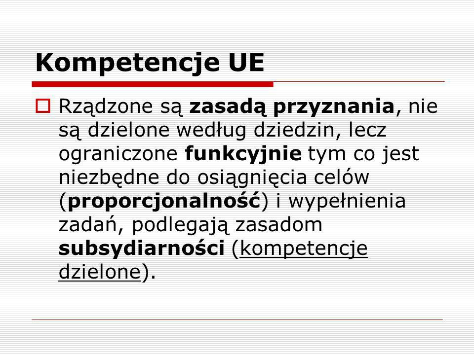 Akty WPSSK Skutek i kontrola legalności – Protokół 36 Artykuł 9: Skutki prawne aktów /…/ przyjętych na podstawie TUE przed wejściem w życie Traktatu z Lizbony zostają utrzymane do czasu uchylenia, unieważnienia lub zmiany tych aktów w zastosowaniu Traktatów.