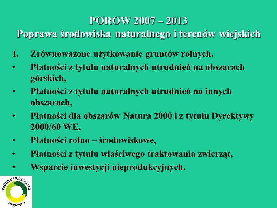 POROW 2007 – 2013 Poprawa środowiska naturalnego i terenów wiejskich 1.Zrównoważone użytkowanie gruntów rolnych. Płatności z tytułu naturalnych utrudn