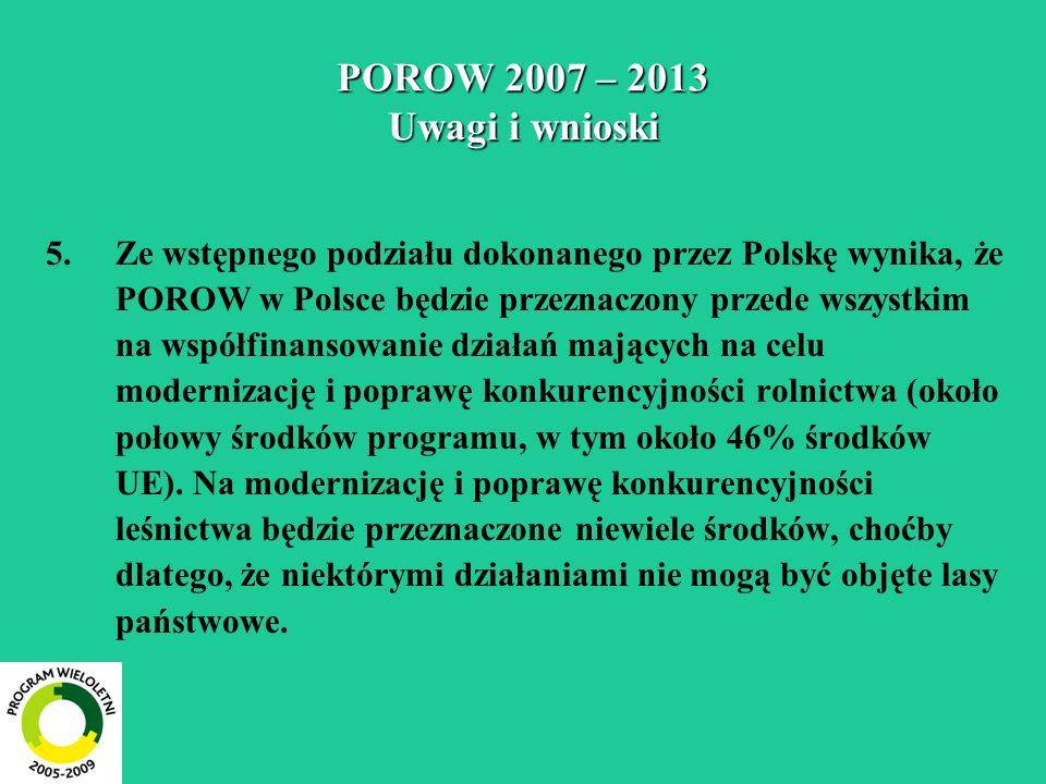 POROW 2007 – 2013 Uwagi i wnioski 5.Ze wstępnego podziału dokonanego przez Polskę wynika, że POROW w Polsce będzie przeznaczony przede wszystkim na ws