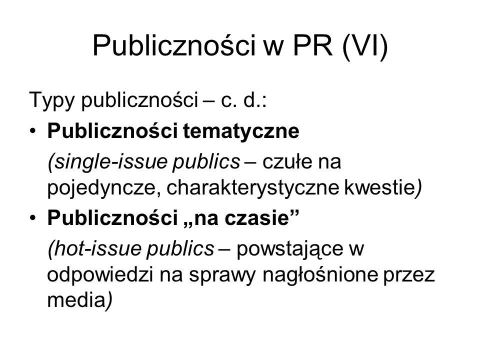 Publiczności w PR (VI) Typy publiczności – c. d.: Publiczności tematyczne (single-issue publics – czułe na pojedyncze, charakterystyczne kwestie) Publ