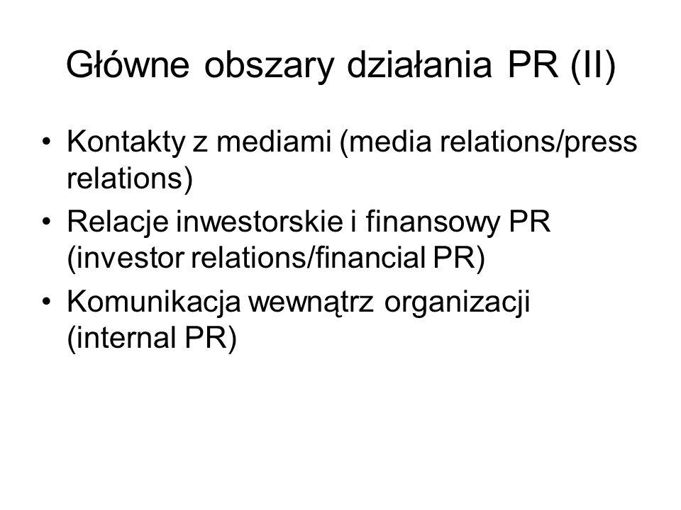 Główne obszary działania PR (II) Kontakty z mediami (media relations/press relations) Relacje inwestorskie i finansowy PR (investor relations/financia