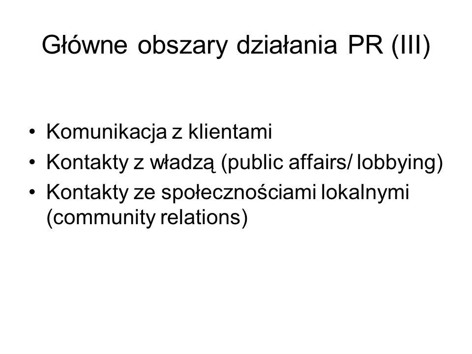 Główne obszary działania PR (III) Komunikacja z klientami Kontakty z władzą (public affairs/ lobbying) Kontakty ze społecznościami lokalnymi (communit