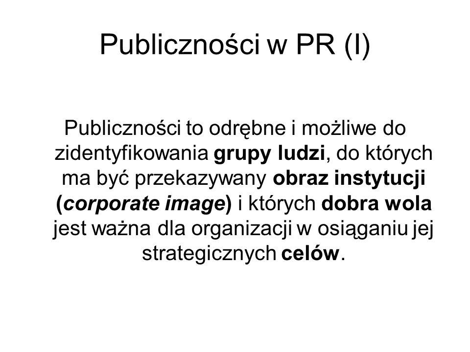 Publiczności w PR (I) Publiczności to odrębne i możliwe do zidentyfikowania grupy ludzi, do których ma być przekazywany obraz instytucji (corporate im