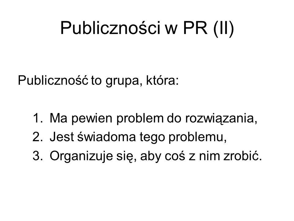 Publiczności w PR (II) Publiczność to grupa, która: 1.Ma pewien problem do rozwiązania, 2.Jest świadoma tego problemu, 3.Organizuje się, aby coś z nim