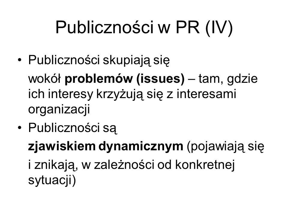 Publiczności w PR (IV) Publiczności skupiają się wokół problemów (issues) – tam, gdzie ich interesy krzyżują się z interesami organizacji Publiczności