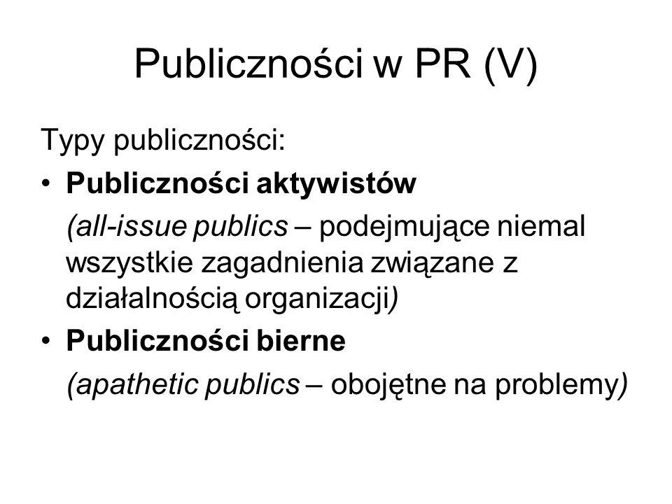 Publiczności w PR (V) Typy publiczności: Publiczności aktywistów (all-issue publics – podejmujące niemal wszystkie zagadnienia związane z działalności