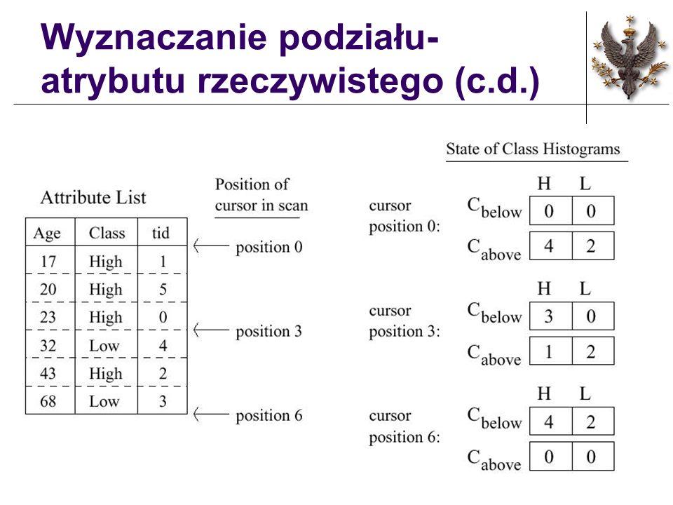 Wyznaczanie podziału- atrybutu rzeczywistego (c.d.)