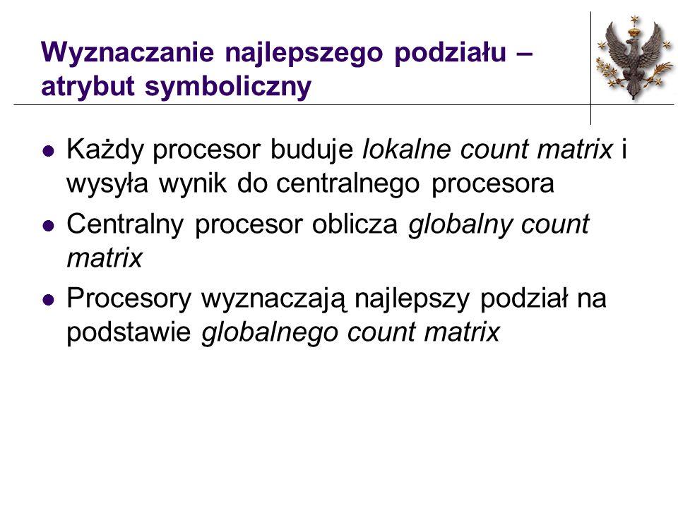 Wyznaczanie najlepszego podziału – atrybut symboliczny Każdy procesor buduje lokalne count matrix i wysyła wynik do centralnego procesora Centralny pr