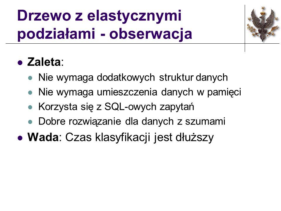 Drzewo z elastycznymi podziałami - obserwacja Zaleta: Nie wymaga dodatkowych struktur danych Nie wymaga umieszczenia danych w pamięci Korzysta się z S