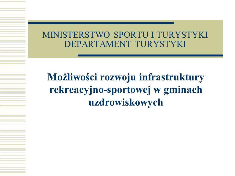 Program Operacyjny Innowacyjna Gospodarka 2007-2013 Podstawowym programem, w którym przewidziane jest wsparcie dla polskiej turystyki z funduszy strukturalnych na poziomie krajowym jest Program Operacyjny Innowacyjna Gospodarka 2007-2013.