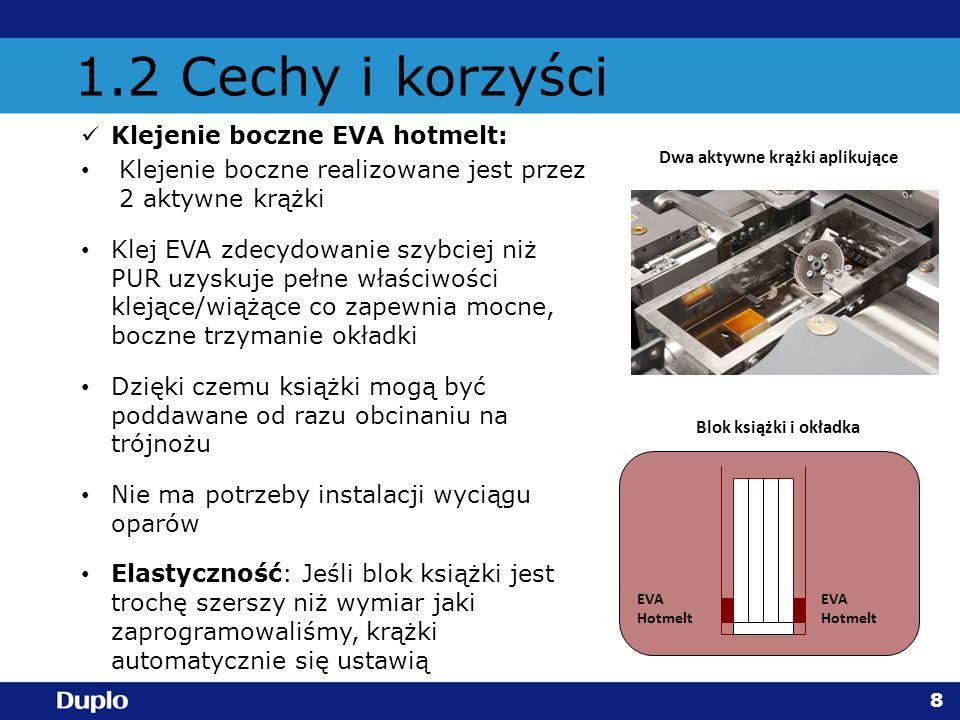 1.2 Cechy i korzyści Klejenie boczne EVA hotmelt: Klejenie boczne realizowane jest przez 2 aktywne krążki Klej EVA zdecydowanie szybciej niż PUR uzysk