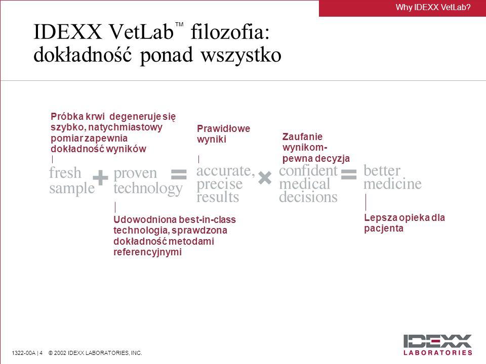 1322-00A | 4 © 2002 IDEXX LABORATORIES, INC. IDEXX VetLab filozofia: dokładność ponad wszystko Próbka krwi degeneruje się szybko, natychmiastowy pomia