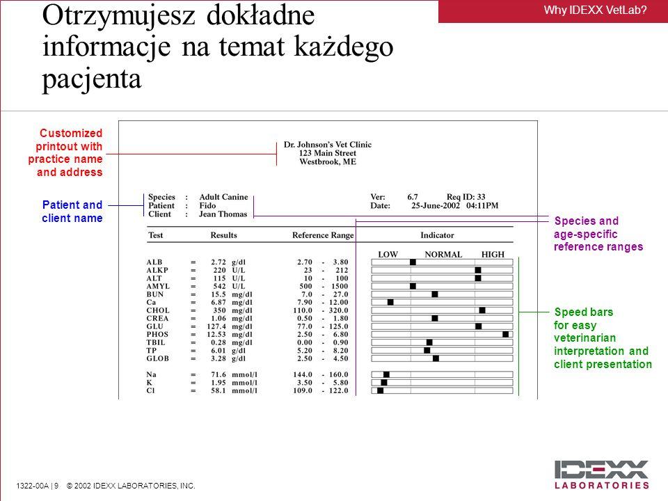 1322-00A | 9 © 2002 IDEXX LABORATORIES, INC. Otrzymujesz dokładne informacje na temat każdego pacjenta Patient and client name Species and age-specifi