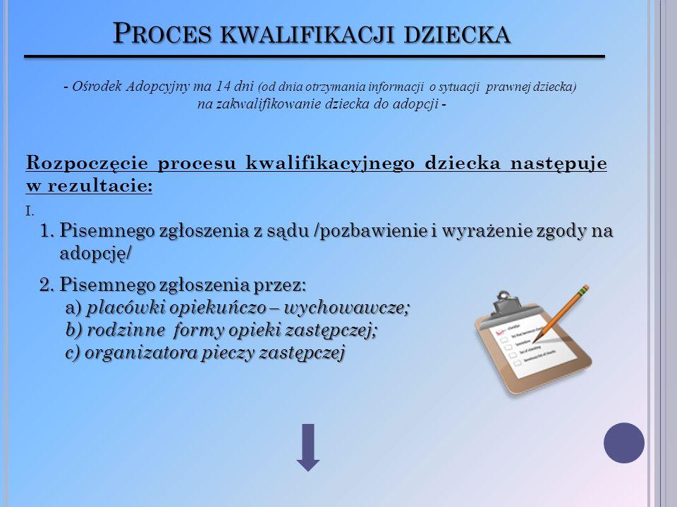 P ROCES KWALIFIKACJI DZIECKA Rozpoczęcie procesu kwalifikacyjnego dziecka następuje w rezultacie: I. 1.Pisemnego zgłoszenia z sądu /pozbawienie i wyra